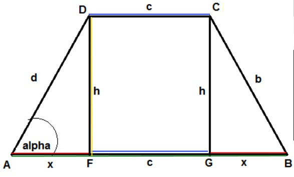 wie kann ich in einem gleichschenkligem trapez die seite n b berechnen wenn a c und die fl che. Black Bedroom Furniture Sets. Home Design Ideas