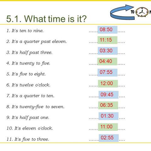 uhrzeiten richtig aufgeschrieben englisch uhrzeit