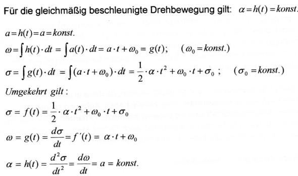 - (Physik, Formel)
