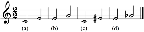 - (Musik, Blues-Kadenz)