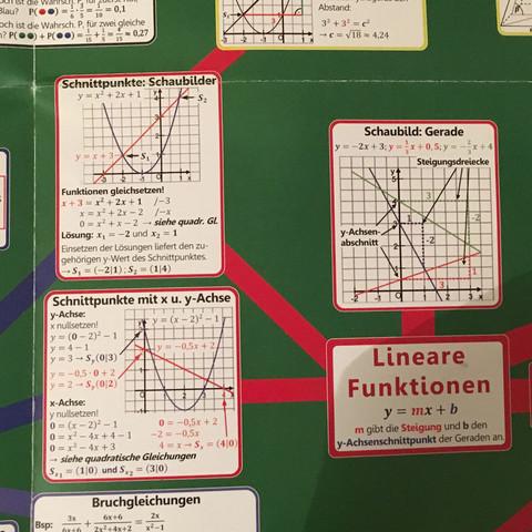 Hyjyoky - (Schule, Mathe, Mathematik)