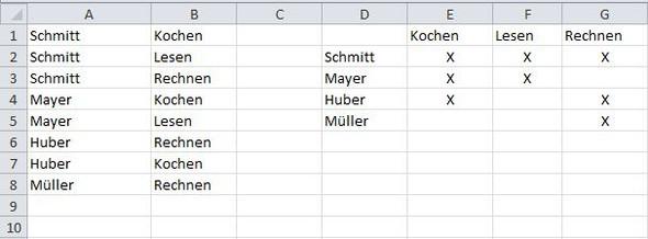 So? - (programmieren, Excel, Formel)