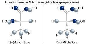 L= Linksdrehen / D = Rechtdrehend - (Chemie, Milch, Joghurt)