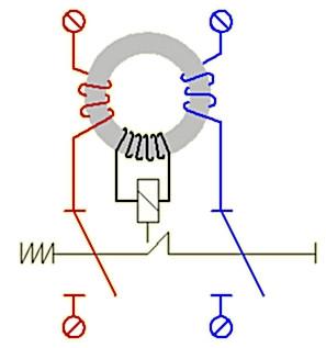 - (Elektronik, Elektrotechnik, Sicherung)
