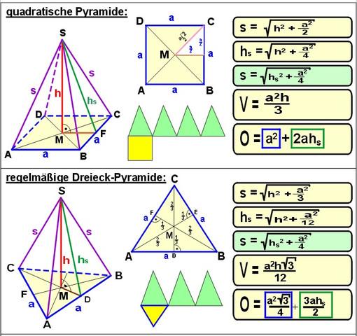 formel pyramide quadratisch und dreiecks mathe. Black Bedroom Furniture Sets. Home Design Ideas