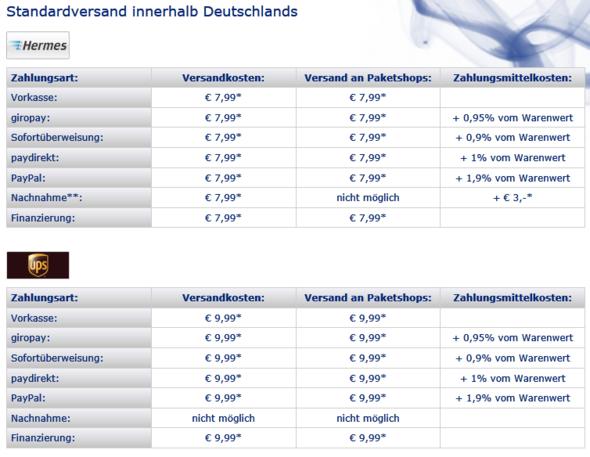 Standardversand innerhalb Deutschlands - (Computer, PC, Corsair)