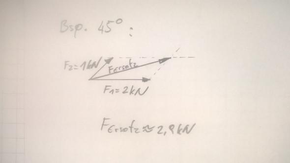 - (Physik, Kraft, Newton)