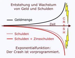 steuerboykott(.)org - (Geld, Finanzen, Geschichte)