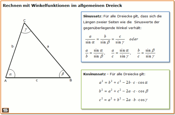 - (Mathe, Mathematik, Trigonometrie)