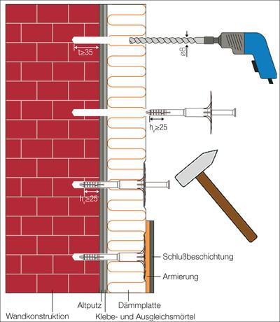 - (Haus, Handwerker, DIY)