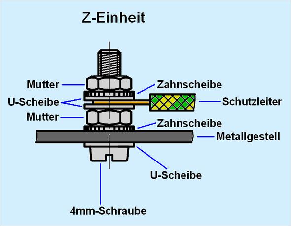 Z-Einheit (Quelle: GF/electrician) - (Elektrik, heimwerken, Lampe)