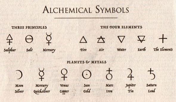 was bedeuten diese finger tattoo symbole symbol. Black Bedroom Furniture Sets. Home Design Ideas