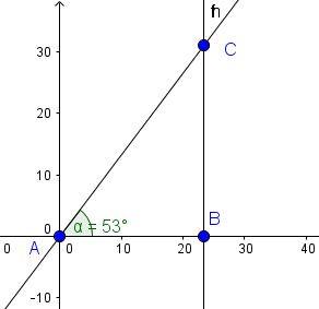 - (Mathe, Mathematik, trigometrie)