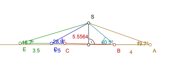 Konstruktion - (Schule, Mathe)