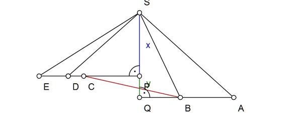Grobskizze - (Schule, Mathe)