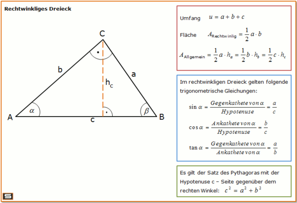 Großzügig Trigonometrische Gleichungen Arbeitsblatt Bilder - Mathe ...