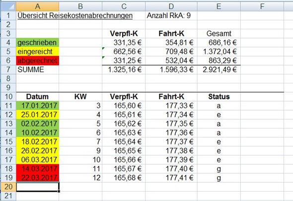ReisekAbr - (programmieren, Excel, Funktion)