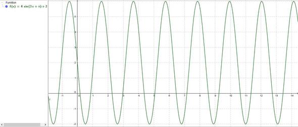 Hier ist das Bild - (Mathe, Mathematik, Funktion)