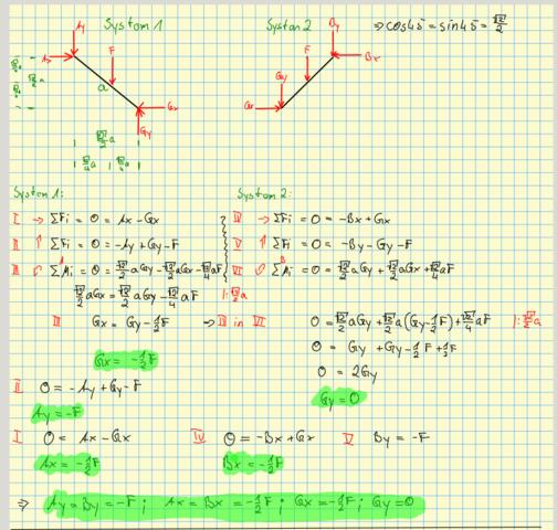 rtghtrhthth - (Physik, Mechanik, Statik)