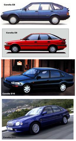 Corolla Übersicht Liftback - (KFZ, erstes-auto)