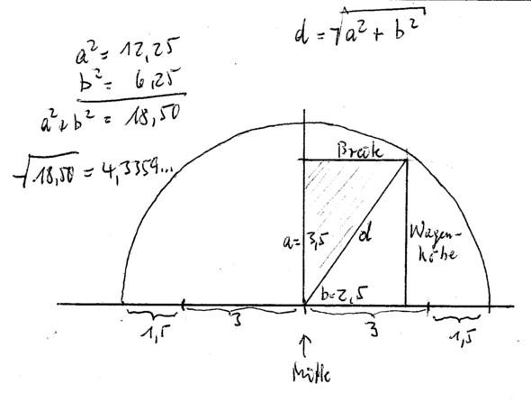 Fahrspur - (Schule, Mathe, Hausaufgaben)