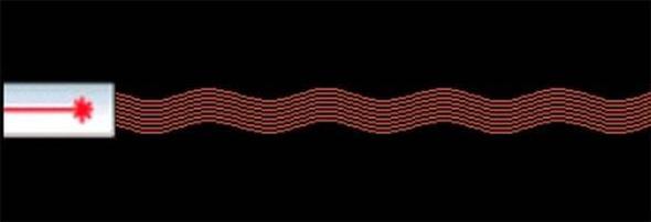 Bild 1 Kohärente Strahlung - (Augen, Farbe, Welt)