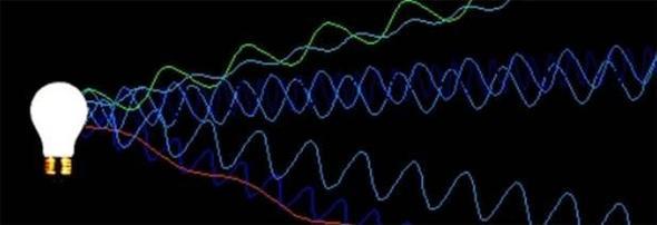 Bild 2 Inkohärente Strahlung - (Augen, Farbe, Welt)