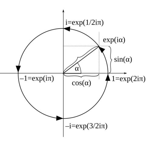 Potenzen von i - (Mathe, komplexe zahlen)