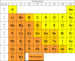 Valenzschreibweise mit Periodensystem? (Chemie)