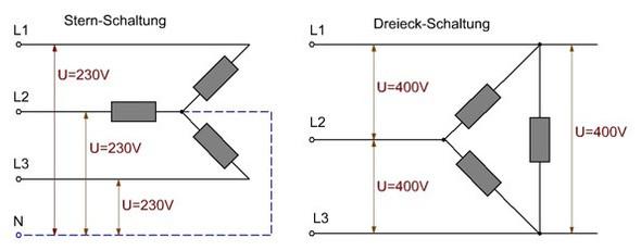Stern dreieck schaltung motor