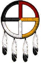 Medicine wheel - (Schule, Englisch, kreativ)