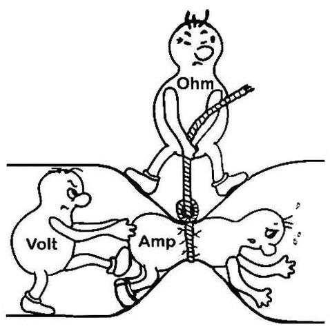 ihr da ohm watt volt ihr - (Physik, Strom, Unterschied)