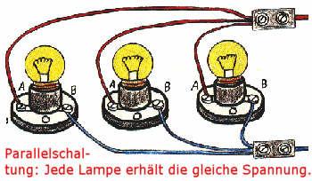 Parallelschaltung - (Elektronik, Möbel)