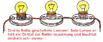 Reihenschaltung - (Elektronik, Möbel)