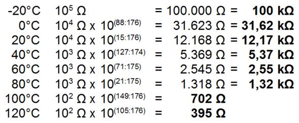 NTC 10 kΩ Kennlinie ablesen (Quelle: GF/electrician) - (Physik, Elektronik, Elektrik)