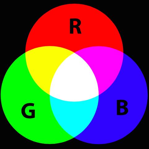add. Farbmischung - (Schule, Menschen, Farbe)