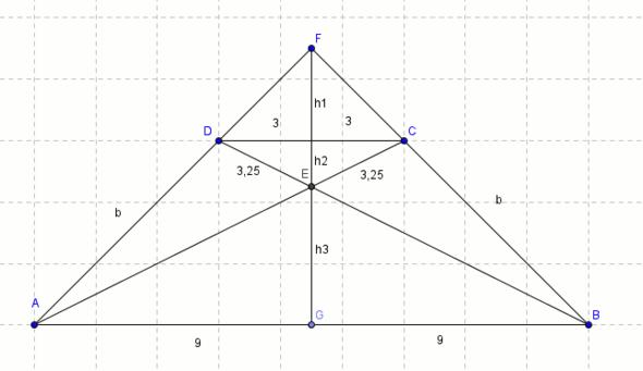 Berechnung Höhe Trapez - (Schule, Mathe, Mathematik)