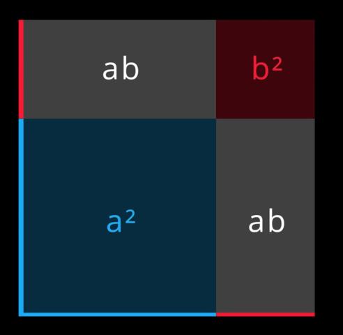 Binomische Formeln - (Schule, Mathe, Mathematik)