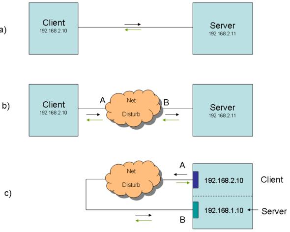 - (Internet, Netzwerk, Router)