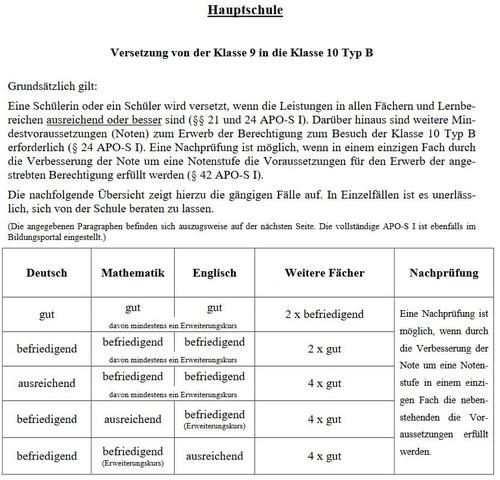 HS 10 Typ B - (Schule, Ausbildung, Realschule)