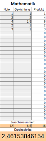 Tabellendokument - (Computer, Schule, Windows)