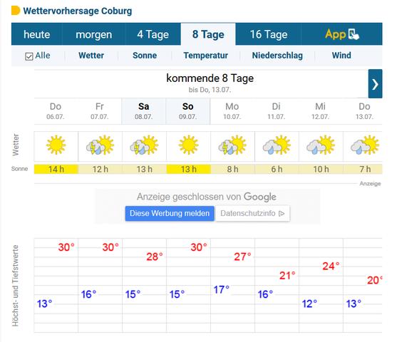 Coburg Wetteronline - (Wetter, Hitze, Regen)