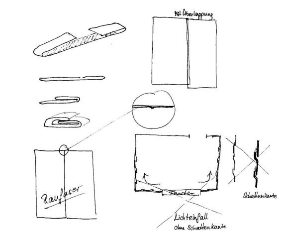 was brauche ich zum tapezieren ostseesuche com. Black Bedroom Furniture Sets. Home Design Ideas