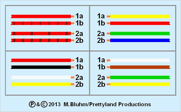 Telefonletung Aderfarben (Quelle: GF/electrician) - (Elektronik, Telefon, Strom)