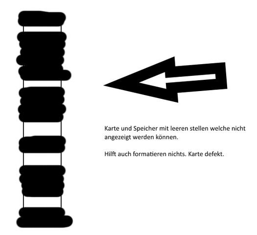 Kopieren Einiger Dateien Auf Micro Sd Karte Nicht Möglich