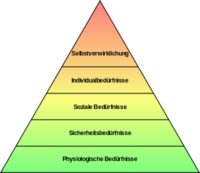 123 - (Psychologie, Eltern, krank)
