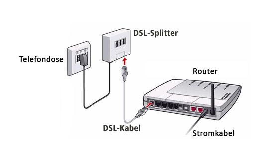 - (Technik, Smartphone, Telekom)