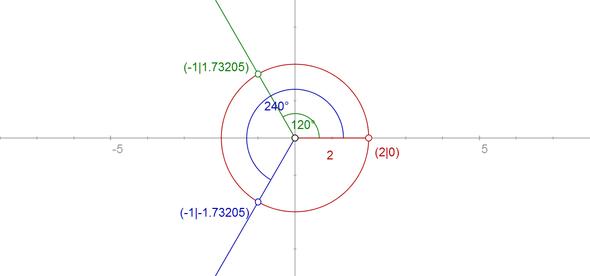 Wurzeln aus 8 - (Schule, Mathe, Mathematik)