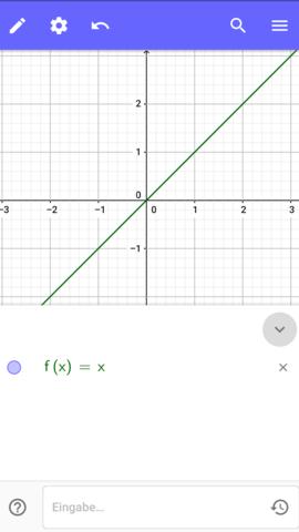 - (Mathe, Funktion, Graphen)