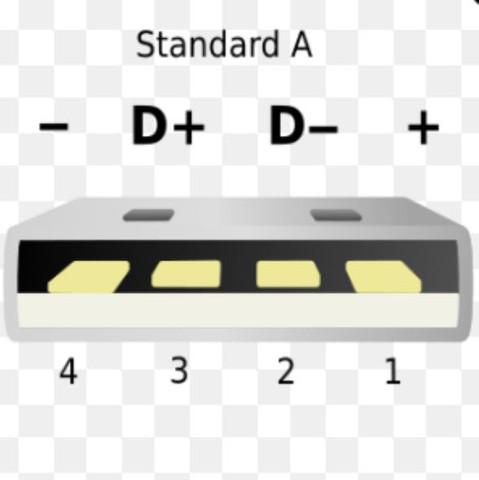 Hier der anschlussplan eines USB Steckers. Du benötigst lediglich + und - - (Computer, Handy, Technik)